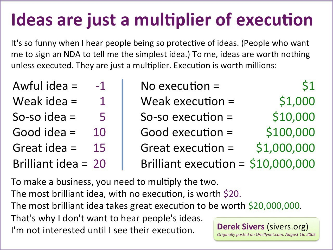 Ideas are just a Multiplier of Execution
